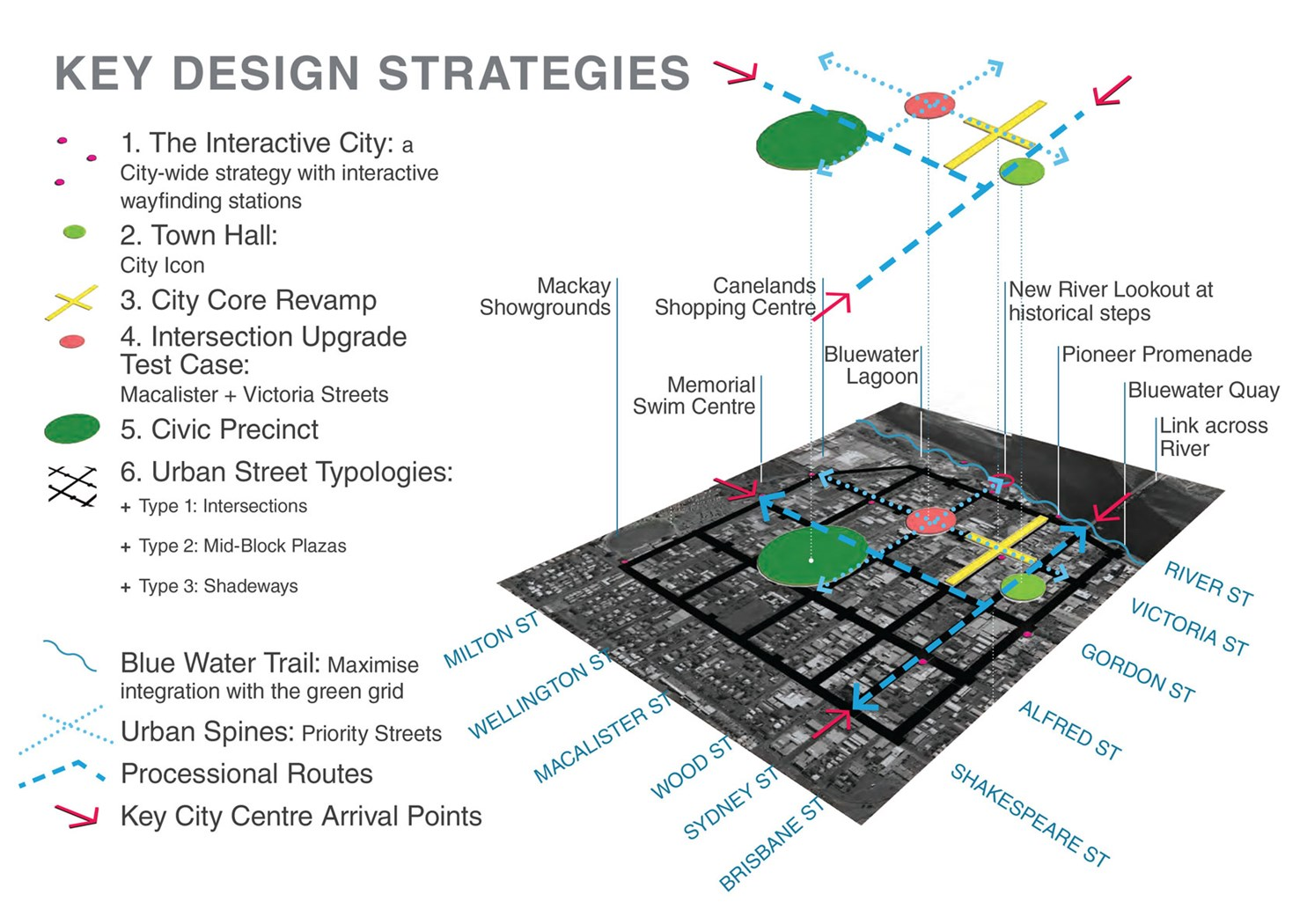 design strategies What is design strategy and what value does it add to an organization.