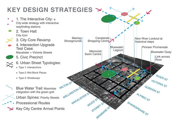 10026-01_Mackay-City-Centre-LAP_key-design-strategies.jpg
