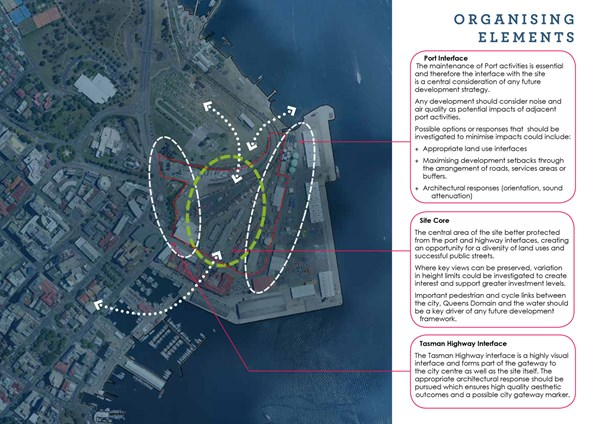11088-01_Macquarie-Rail-Yards_Organising-Elements-Diagram.jpg