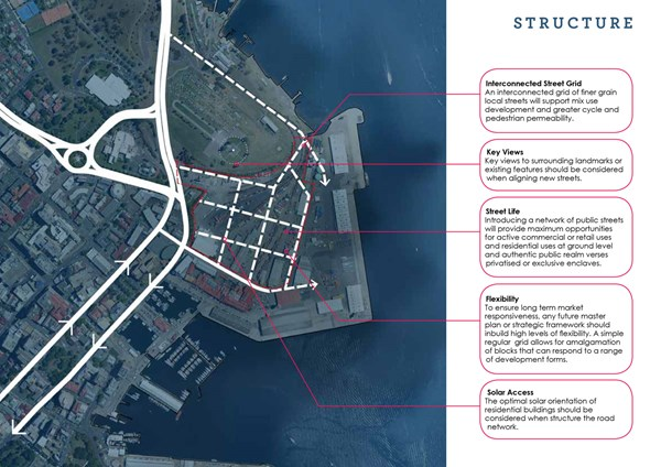 11088-01_Macquarie-Rail-Yards_Structure-Diagram.jpg