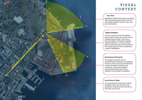 11088-01_Macquarie-Rail-Yards_Visual-Context-Diagram.jpg